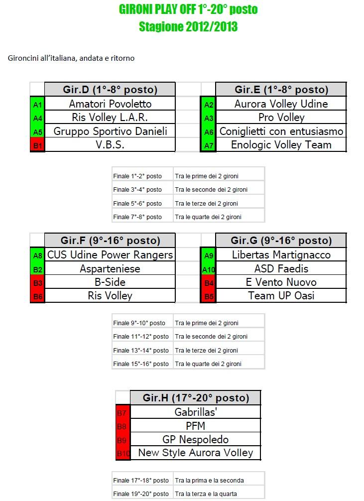 pallavolocsi1213 programma playoff